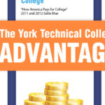 The York Technical College Advantage [infographic]